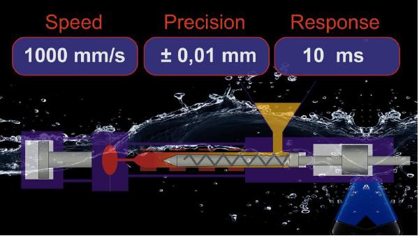 Dimensionierung und Simulation